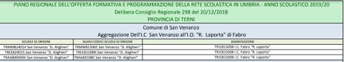 Scuole San Venanzo